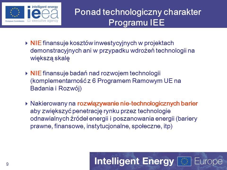 9 Ponad technologiczny charakter Programu IEE NIE finansuje kosztów inwestycyjnych w projektach demonstracyjnych ani w przypadku wdrożeń technologii n