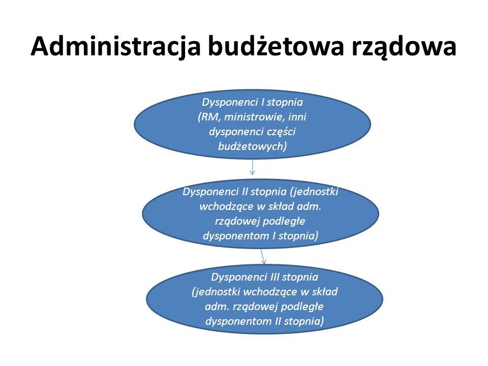 Administracja budżetowa rządowa Dysponenci I stopnia (RM, ministrowie, inni dysponenci części budżetowych) Dysponenci II stopnia (jednostki wchodzące w skład adm.