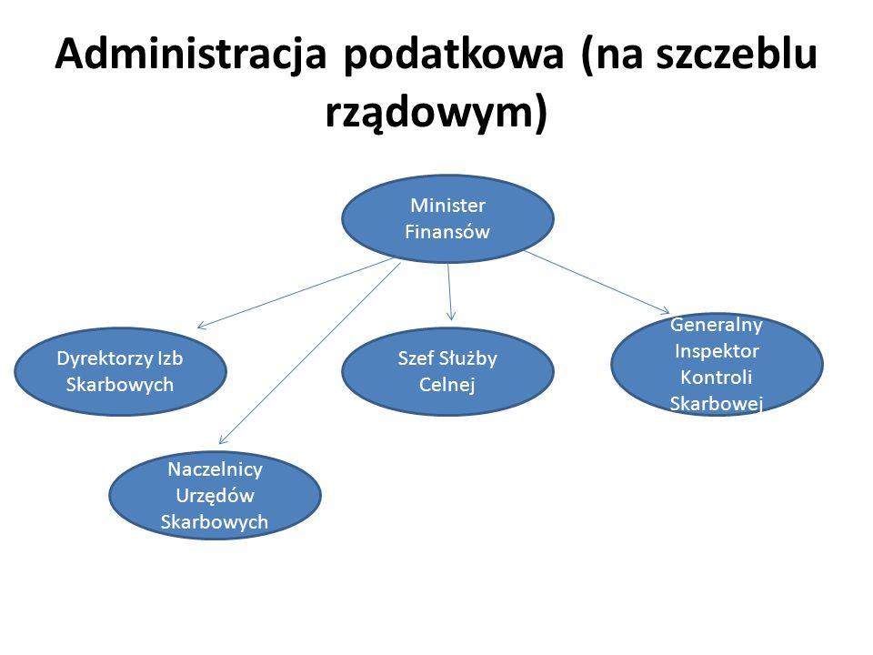 Administracja podatkowa (na szczeblu rządowym) Minister Finansów Dyrektorzy Izb Skarbowych Szef Służby Celnej Generalny Inspektor Kontroli Skarbowej Naczelnicy Urzędów Skarbowych