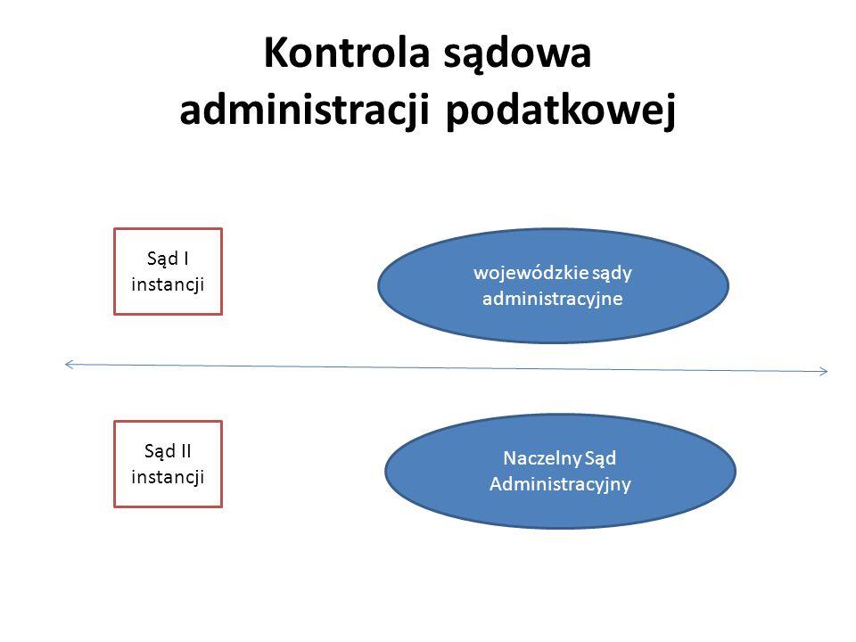 Kontrola sądowa administracji podatkowej wojewódzkie sądy administracyjne Naczelny Sąd Administracyjny Sąd I instancji Sąd II instancji