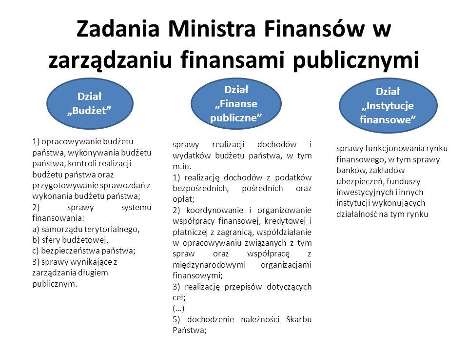 Zadania Ministra Finansów w zarządzaniu finansami publicznymi Dział Budżet Dział Finanse publiczne Dział Instytucje finansowe 1) opracowywanie budżetu państwa, wykonywania budżetu państwa, kontroli realizacji budżetu państwa oraz przygotowywanie sprawozdań z wykonania budżetu państwa; 2) sprawy systemu finansowania: a) samorządu terytorialnego, b) sfery budżetowej, c) bezpieczeństwa państwa; 3) sprawy wynikające z zarządzania długiem publicznym.