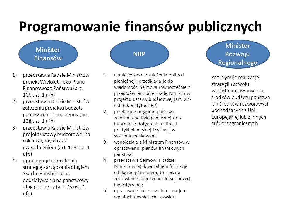 Programowanie finansów publicznych Minister Finansów NBP Minister Rozwoju Regionalnego 1)przedstawia Radzie Ministrów projekt Wieloletniego Planu Finansowego Państwa (art.