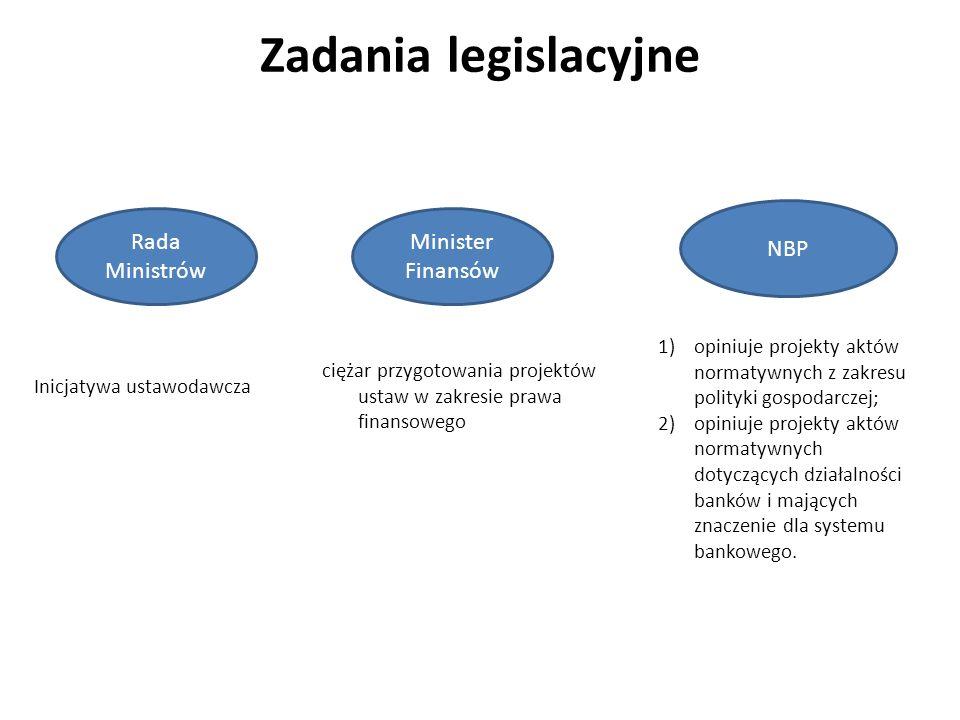 Zadania legislacyjne Rada Ministrów Minister Finansów NBP Inicjatywa ustawodawcza ciężar przygotowania projektów ustaw w zakresie prawa finansowego 1)opiniuje projekty aktów normatywnych z zakresu polityki gospodarczej; 2)opiniuje projekty aktów normatywnych dotyczących działalności banków i mających znaczenie dla systemu bankowego.