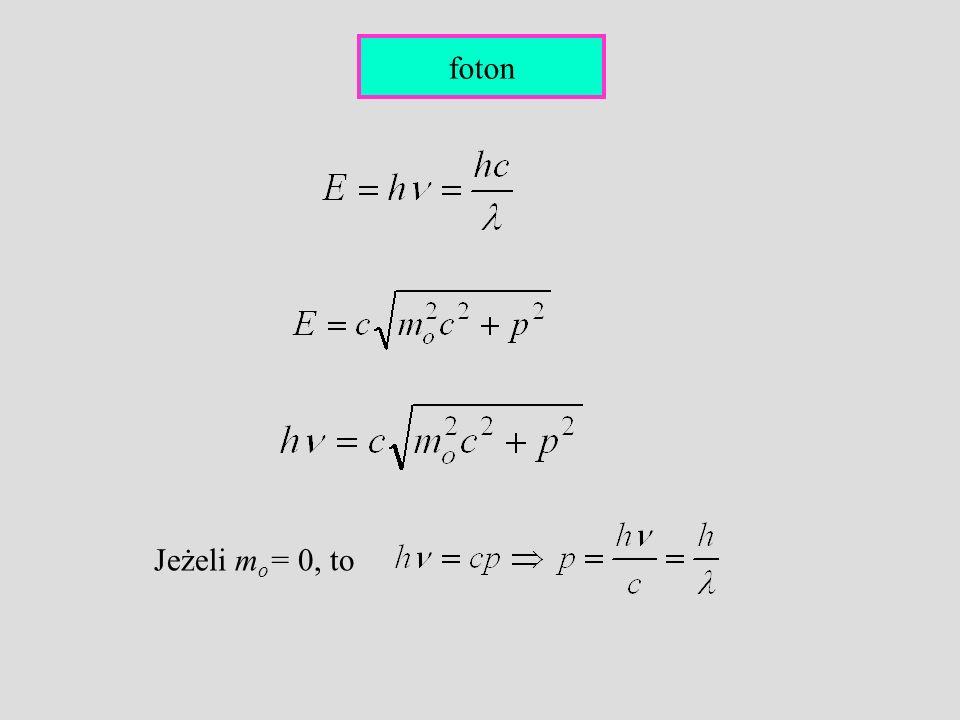 Jeżeli m o = 0, to foton
