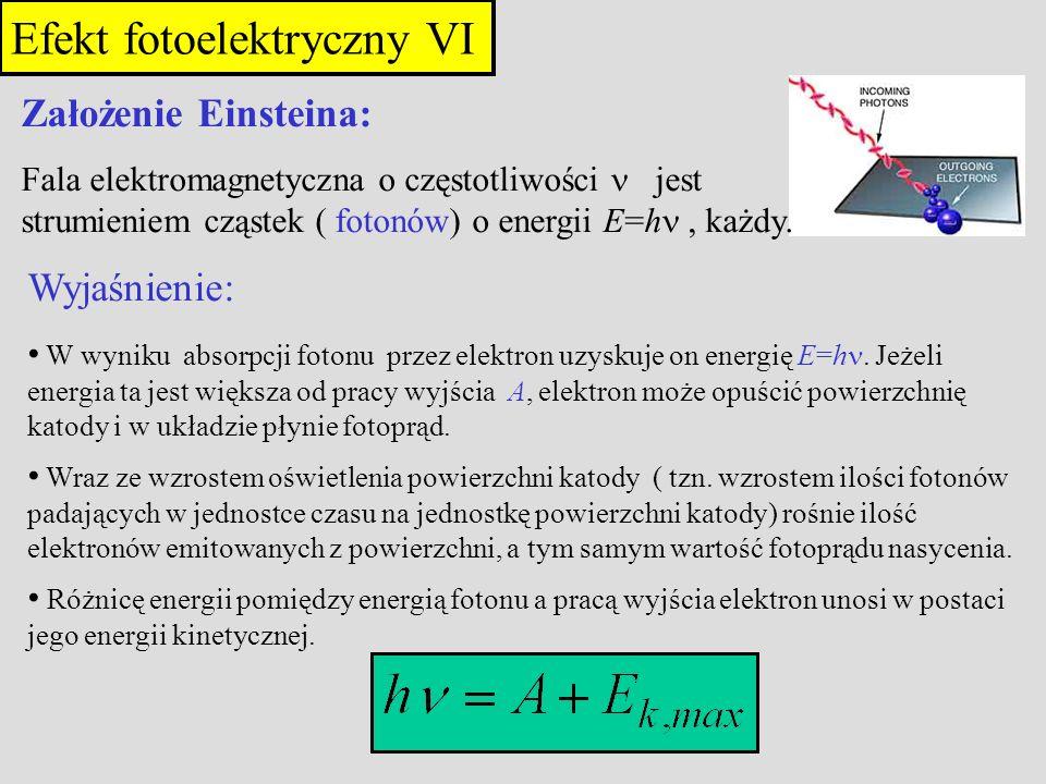 Założenie Einsteina: Fala elektromagnetyczna o częstotliwości jest strumieniem cząstek ( fotonów) o energii E=h, każdy. Wyjaśnienie: W wyniku absorpcj