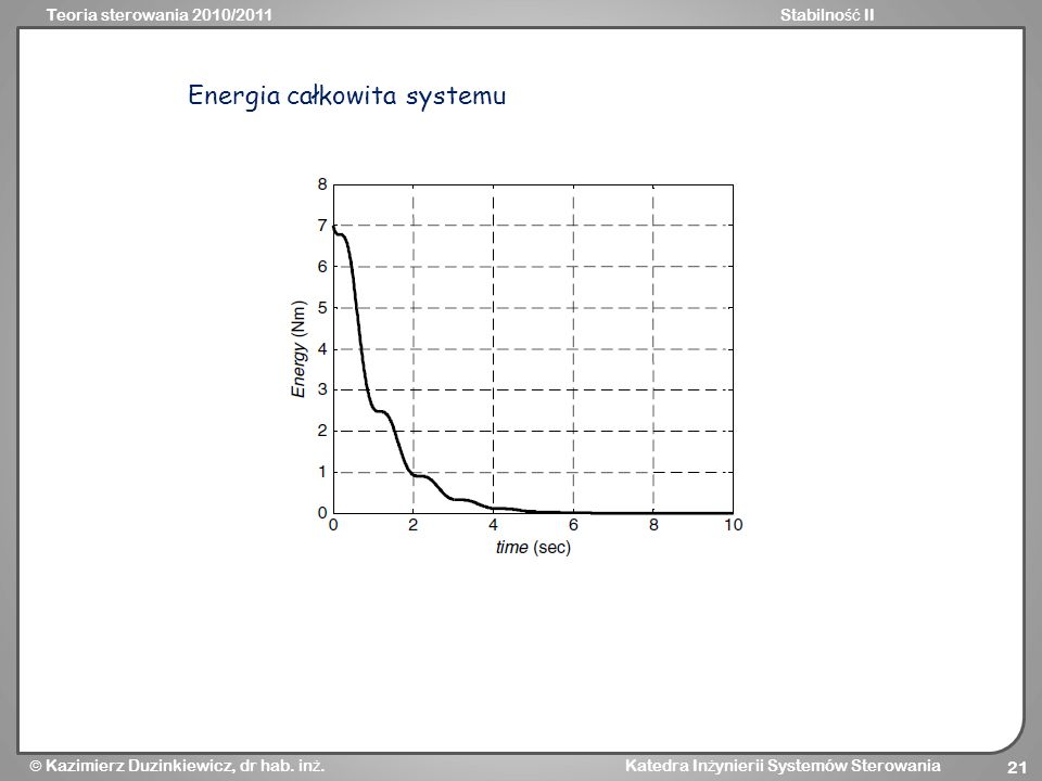 Teoria sterowania 2010/2011Stabilno ść II Kazimierz Duzinkiewicz, dr hab. in ż. Katedra In ż ynierii Systemów Sterowania 21 Energia całkowita systemu