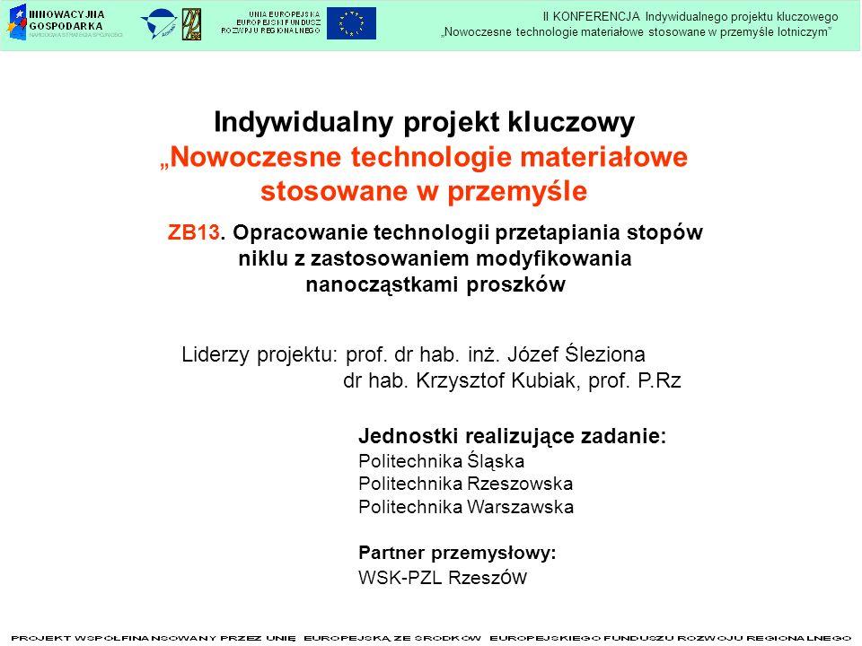 Nowoczesne technologie materiałowe stosowane w przemyśle lotniczym II KONFERENCJA Indywidualnego projektu kluczowego Indywidualny projekt kluczowy Now