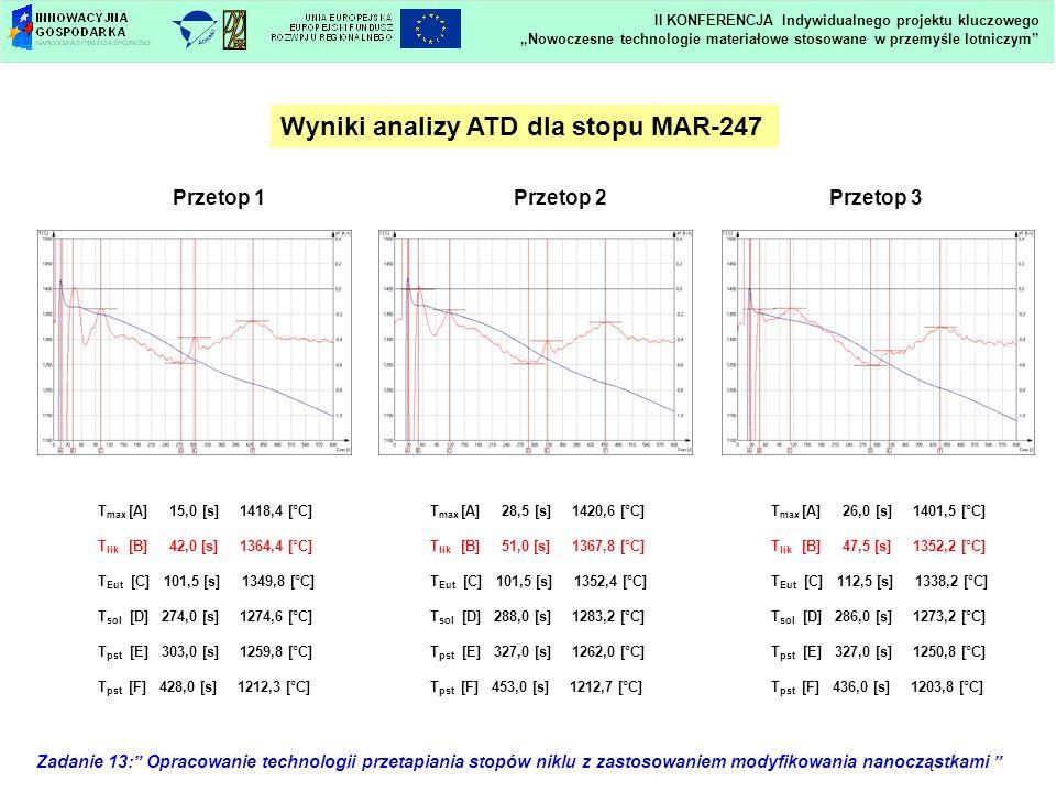 Zadanie 13: Opracowanie technologii przetapiania stopów niklu z zastosowaniem modyfikowania nanocząstkami Wyniki analizy ATD dla stopu MAR-247 T max [