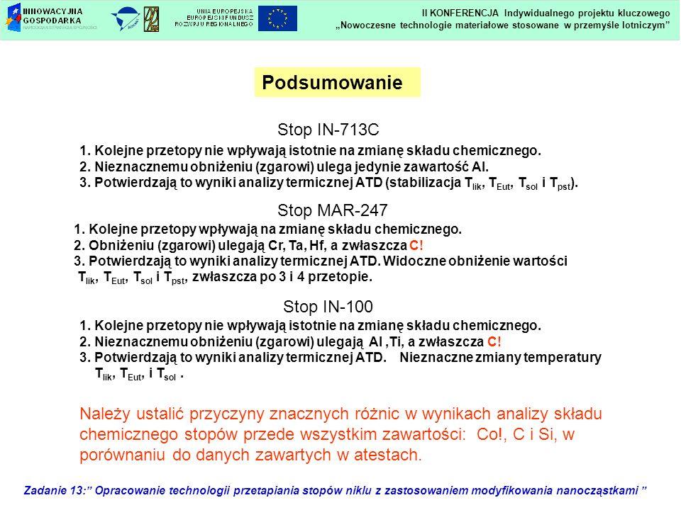 Zadanie 13: Opracowanie technologii przetapiania stopów niklu z zastosowaniem modyfikowania nanocząstkami Podsumowanie Stop IN-713C 1. Kolejne przetop