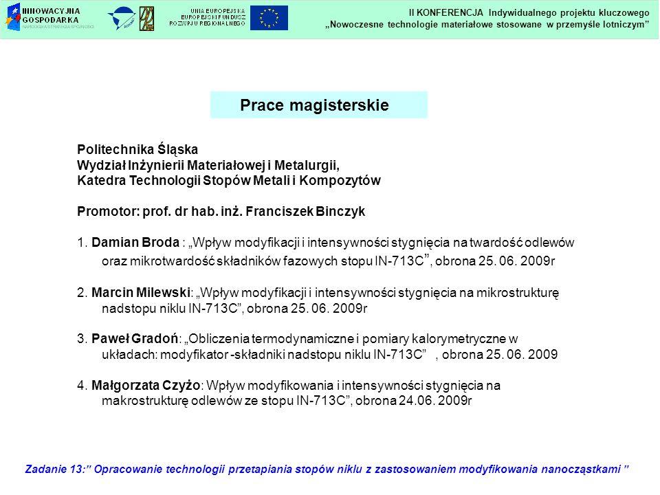 Zadanie 13: Opracowanie technologii przetapiania stopów niklu z zastosowaniem modyfikowania nanocząstkami Prace magisterskie Politechnika Śląska Wydzi