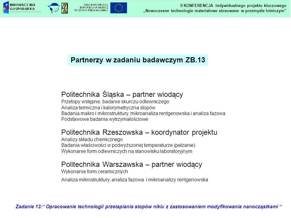 Partnerzy w zadaniu badawczym ZB.13 Politechnika Śląska – partner wiodący Przetopy wstępne, badanie skurczu odlewniczego Analiza termiczna i kalorymet