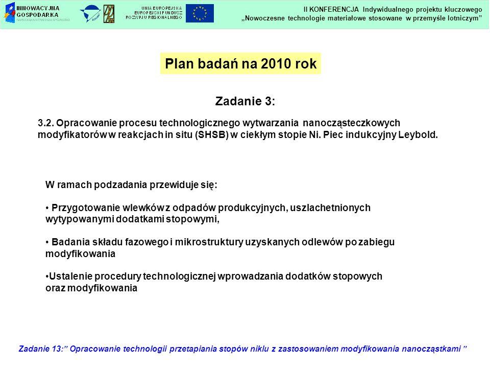 Zadanie 13: Opracowanie technologii przetapiania stopów niklu z zastosowaniem modyfikowania nanocząstkami Plan badań na 2010 rok Zadanie 3: 3.2. Oprac