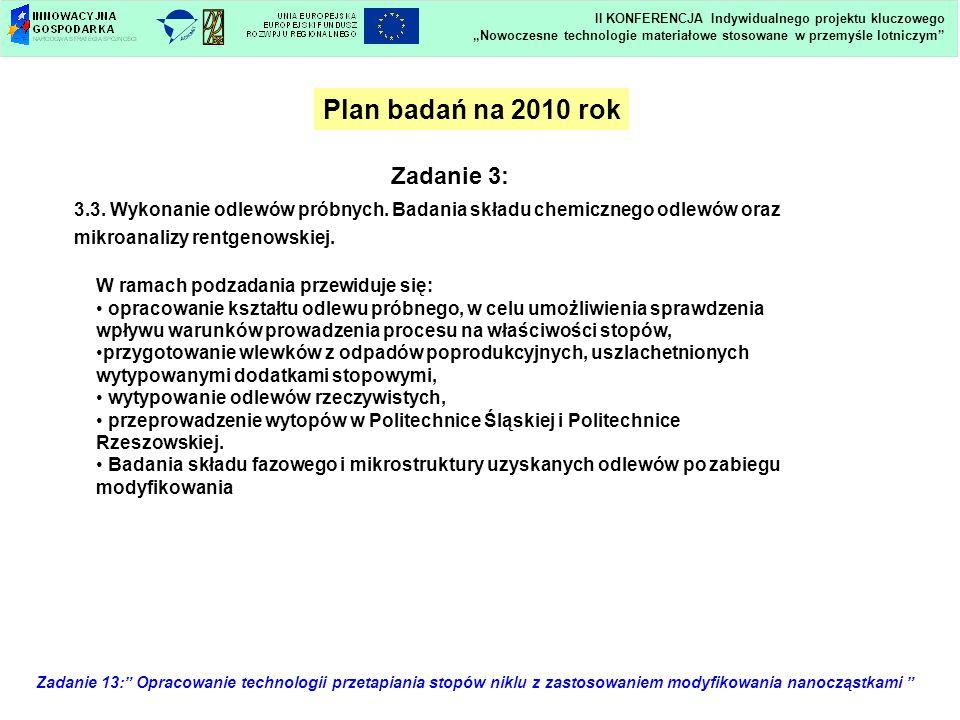 Zadanie 13: Opracowanie technologii przetapiania stopów niklu z zastosowaniem modyfikowania nanocząstkami Plan badań na 2010 rok Zadanie 3: 3.3. Wykon