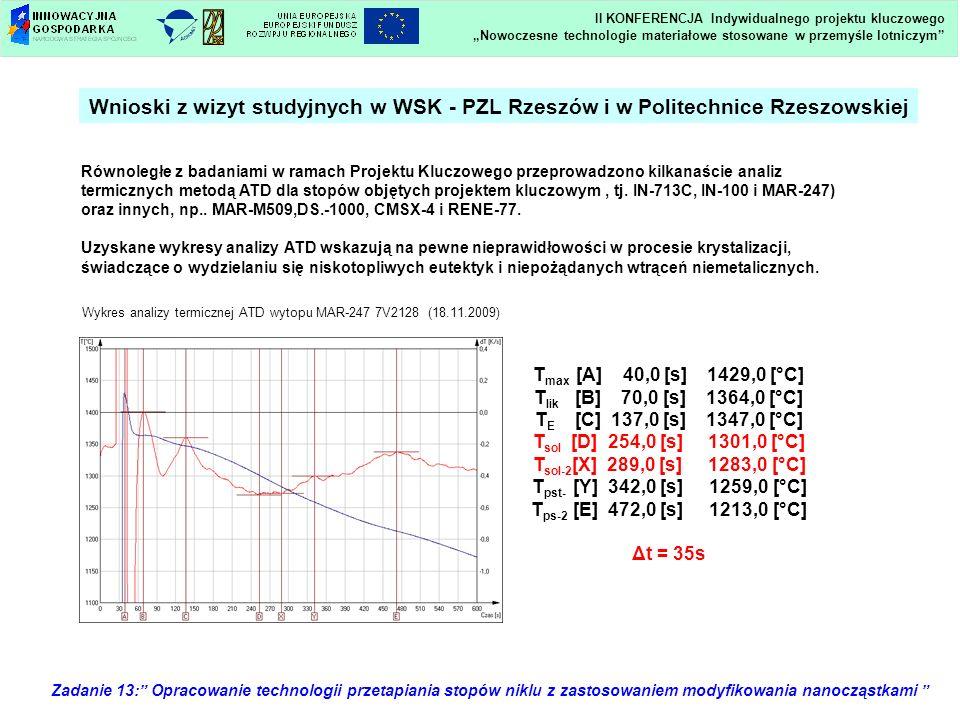 Wnioski z wizyt studyjnych w WSK - PZL Rzeszów i w Politechnice Rzeszowskiej Równoległe z badaniami w ramach Projektu Kluczowego przeprowadzono kilkan
