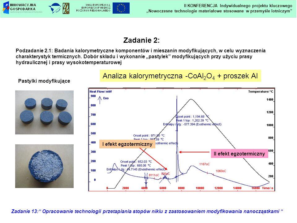 Zadanie 13: Opracowanie technologii przetapiania stopów niklu z zastosowaniem modyfikowania nanocząstkami Zadanie 2: Podzadanie 2.1: Badania kalorymet