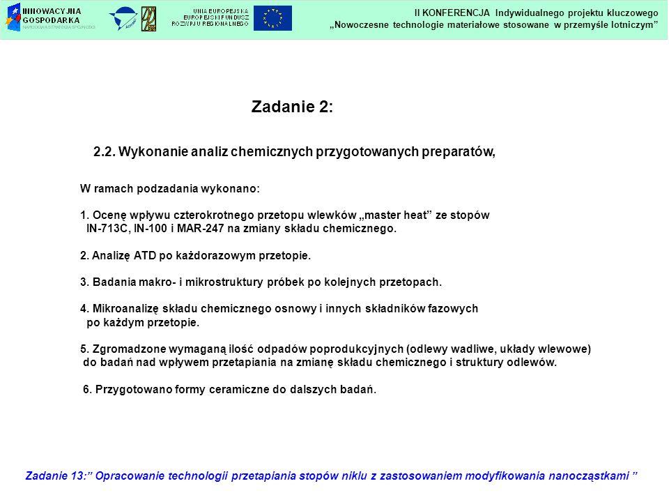 Zadanie 13: Opracowanie technologii przetapiania stopów niklu z zastosowaniem modyfikowania nanocząstkami Zadanie 2: 2.2. Wykonanie analiz chemicznych