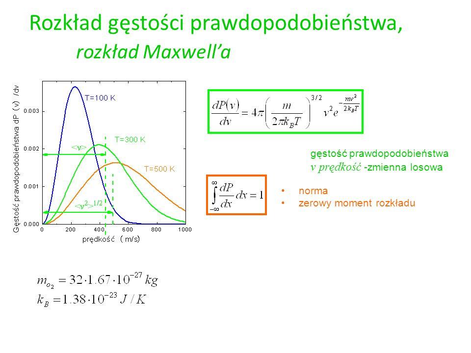 Rozkład gęstości prawdopodobieństwa, rozkład Maxwella gęstość prawdopodobieństwa v prędkość -zmienna losowa norma zerowy moment rozkładu