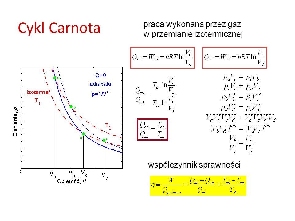 Cykl Carnota praca wykonana przez gaz w przemianie izotermicznej współczynnik sprawności
