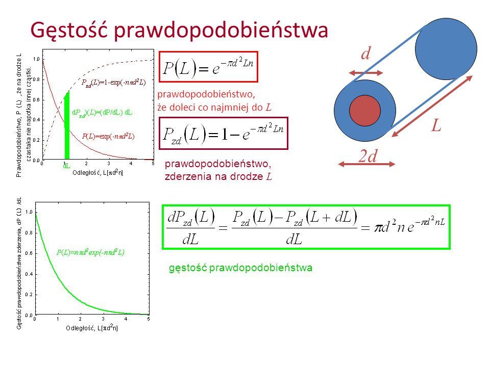 Średnia droga swobodna d 2d L gęstość prawdopodobieństwa Średnia droga swobodna W gazie o ciśnieniu 1 atm koncentracja cząstek jest n=N A /22.4 l=2.7 10 25 /m 3.