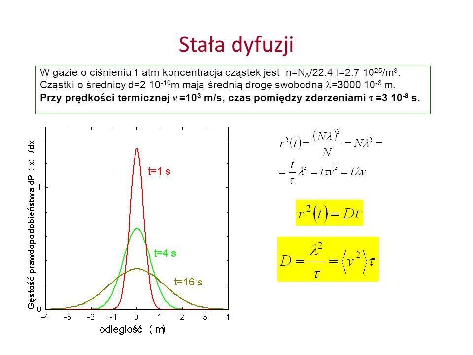 Stała dyfuzji W gazie o ciśnieniu 1 atm koncentracja cząstek jest n=N A /22.4 l=2.7 10 25 /m 3. Cząstki o średnicy d=2 10 -10 m mają średnią drogę swo