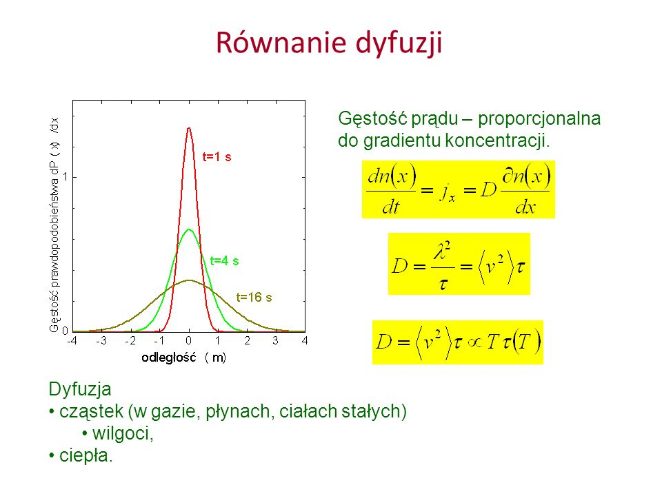 Równanie dyfuzji Gęstość prądu – proporcjonalna do gradientu koncentracji. Dyfuzja cząstek (w gazie, płynach, ciałach stałych) wilgoci, ciepła.