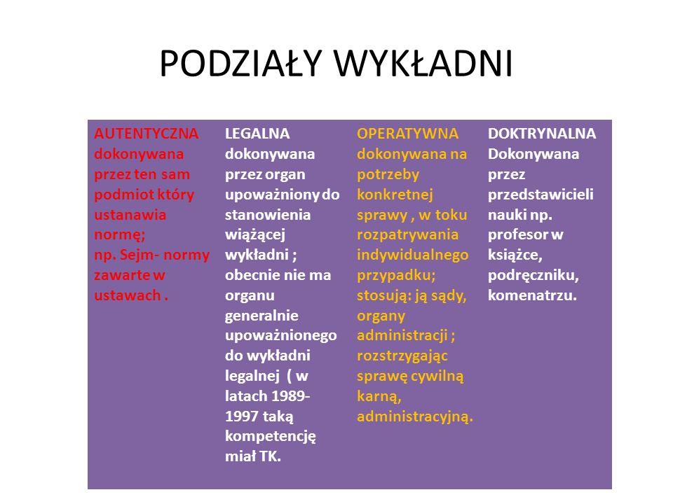 PODZIAŁY WYKŁADNI AUTENTYCZNA dokonywana przez ten sam podmiot który ustanawia normę; np. Sejm- normy zawarte w ustawach. LEGALNA dokonywana przez org