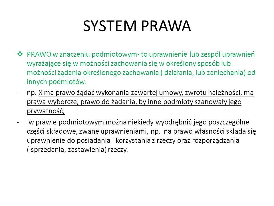 SYSTEM PRAWA GAŁĘŻ: - ukształtowany historycznie zespół norm regulujących kompleksowo daną dziedzinę życia, -dotyczą całej kategorii stosunków społecznych, -zbudowane są z instytucji.