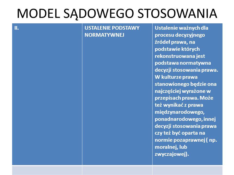 WYNIKI WYKŁADNI Punkt odniesienia stanowią wyniki wykładni językowej z którą porównuje się wyniki wykładni otrzymane innymi metodami.