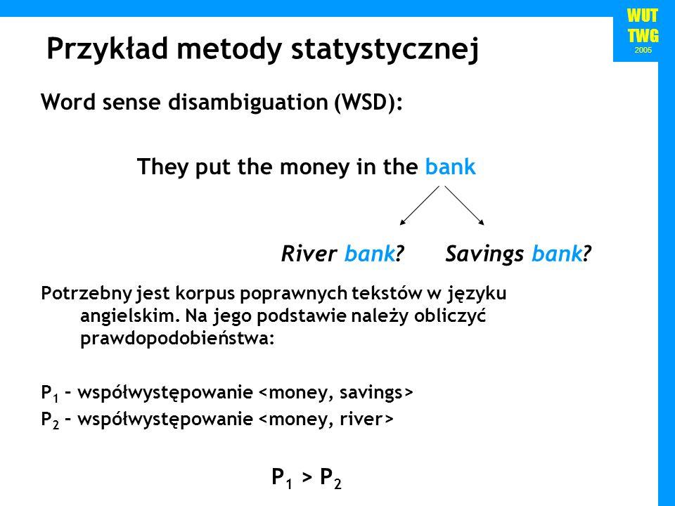 WUT TWG 2005 Przykład metody statystycznej Word sense disambiguation (WSD): They put the money in the bank Potrzebny jest korpus poprawnych tekstów w