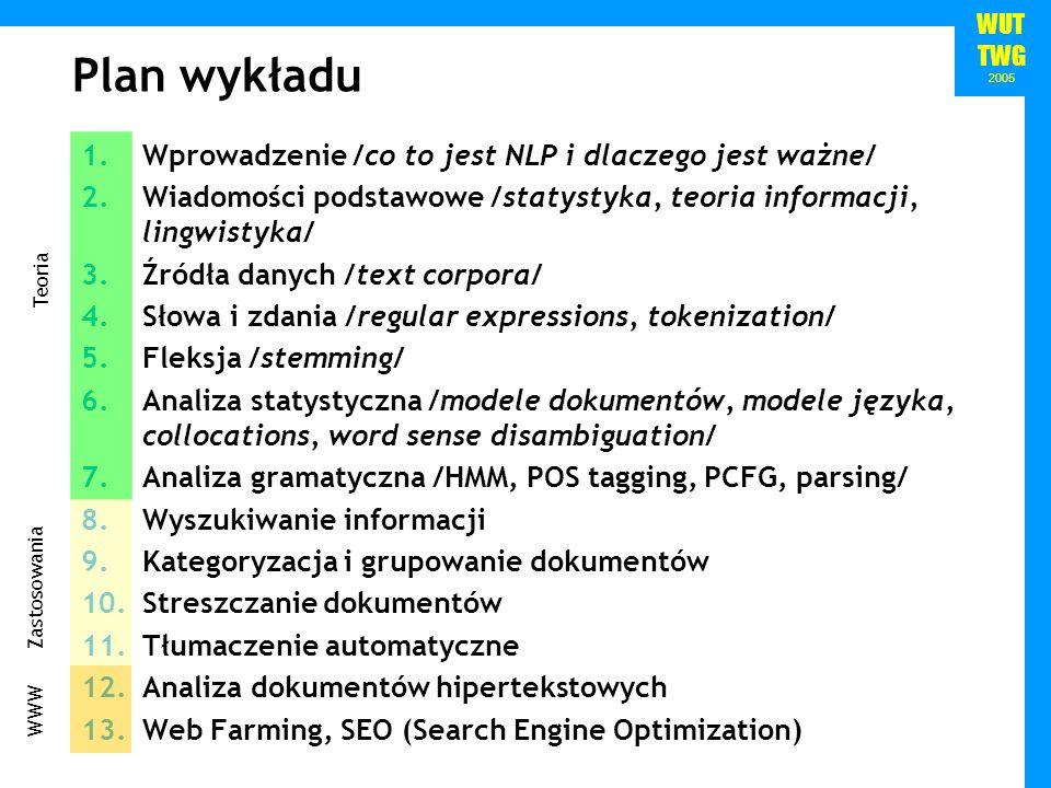 WUT TWG 2005 Plan wykładu 1.Wprowadzenie /co to jest NLP i dlaczego jest ważne/ 2.Wiadomości podstawowe /statystyka, teoria informacji, lingwistyka/ 3