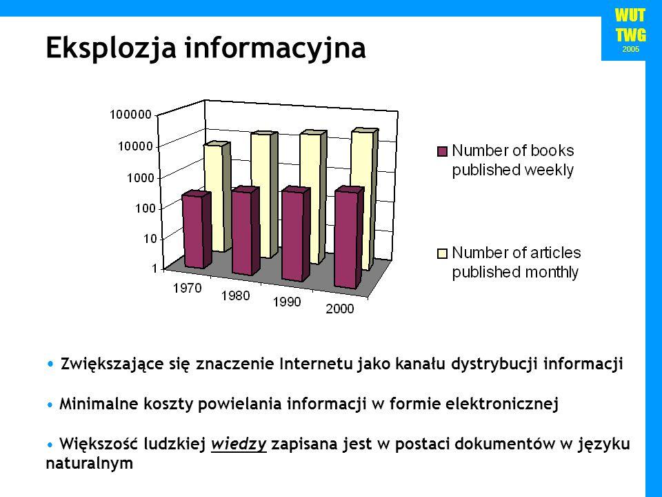 WUT TWG 2005 Eksplozja informacyjna Zwiększające się znaczenie Internetu jako kanału dystrybucji informacji Minimalne koszty powielania informacji w f