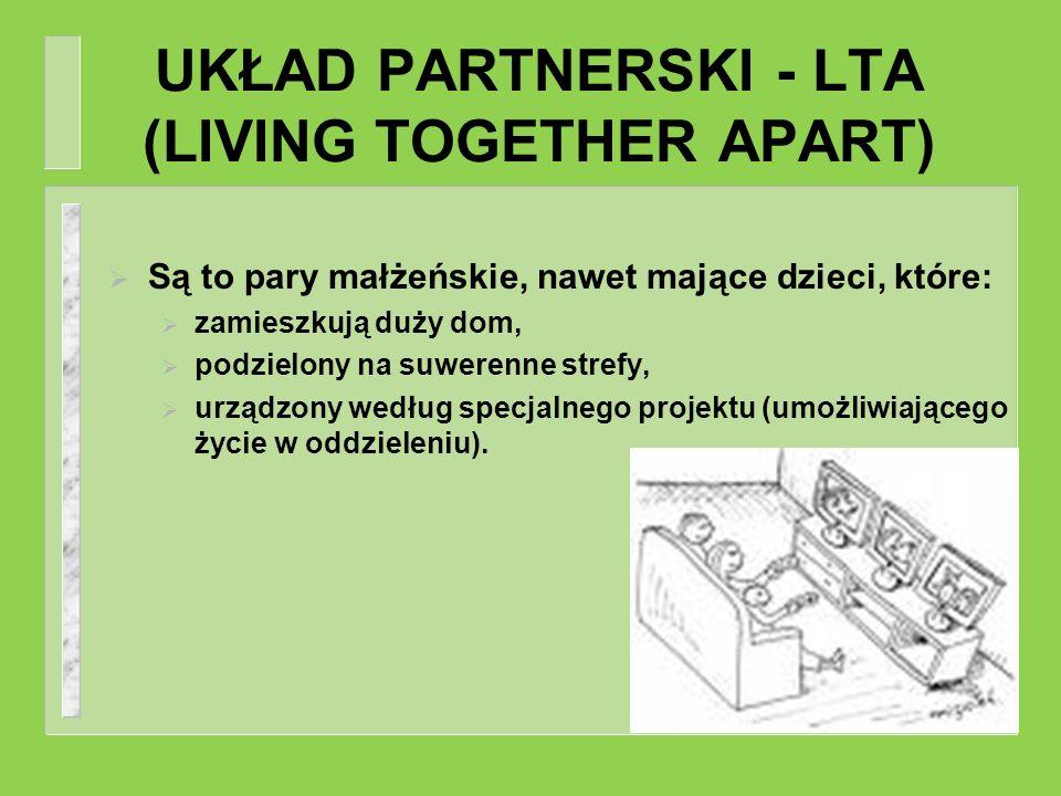 UKŁAD PARTNERSKI - LTA (LIVING TOGETHER APART) Są to pary małżeńskie, nawet mające dzieci, które: zamieszkują duży dom, podzielony na suwerenne strefy