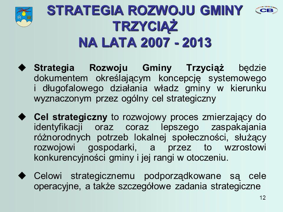 12 STRATEGIA ROZWOJU GMINY TRZYCIĄŻ NA LATA 2007 - 2013 Strategia Rozwoju Gminy Trzyciąż będzie dokumentem określającym koncepcję systemowego i długofalowego działania władz gminy w kierunku wyznaczonym przez ogólny cel strategiczny Cel strategiczny to rozwojowy proces zmierzający do identyfikacji oraz coraz lepszego zaspakajania różnorodnych potrzeb lokalnej społeczności, służący rozwojowi gospodarki, a przez to wzrostowi konkurencyjności gminy i jej rangi w otoczeniu.