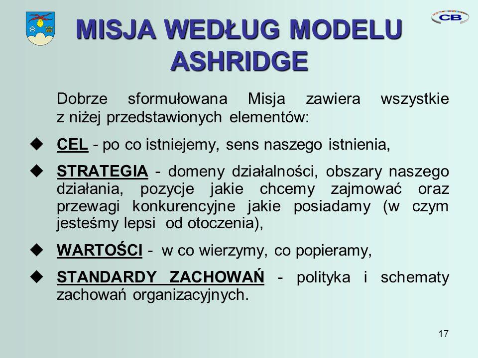 17 MISJA WEDŁUG MODELU ASHRIDGE Dobrze sformułowana Misja zawiera wszystkie z niżej przedstawionych elementów: CEL - po co istniejemy, sens naszego istnienia, STRATEGIA - domeny działalności, obszary naszego działania, pozycje jakie chcemy zajmować oraz przewagi konkurencyjne jakie posiadamy (w czym jesteśmy lepsi od otoczenia), WARTOŚCI - w co wierzymy, co popieramy, STANDARDY ZACHOWAŃ - polityka i schematy zachowań organizacyjnych.