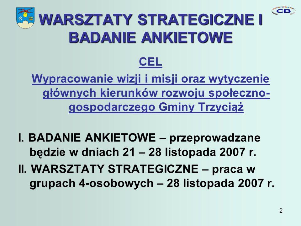 2 WARSZTATY STRATEGICZNE I BADANIE ANKIETOWE CEL Wypracowanie wizji i misji oraz wytyczenie głównych kierunków rozwoju społeczno- gospodarczego Gminy Trzyciąż I.