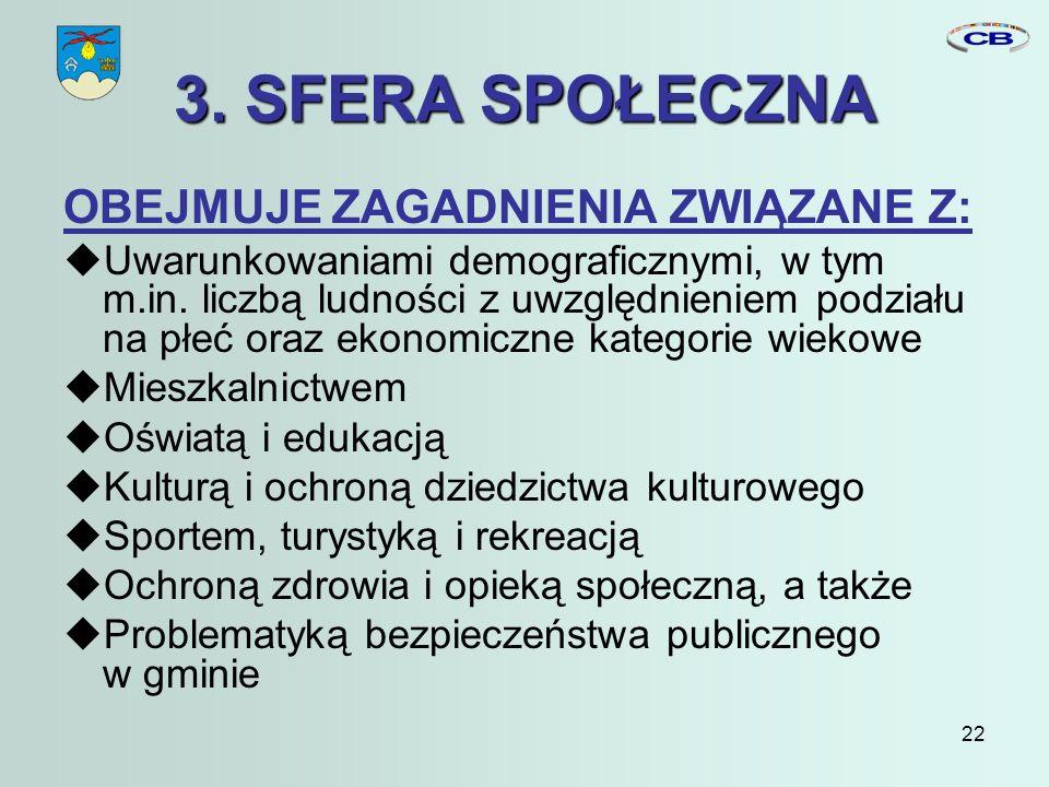 22 3. SFERA SPOŁECZNA OBEJMUJE ZAGADNIENIA ZWIĄZANE Z: Uwarunkowaniami demograficznymi, w tym m.in.