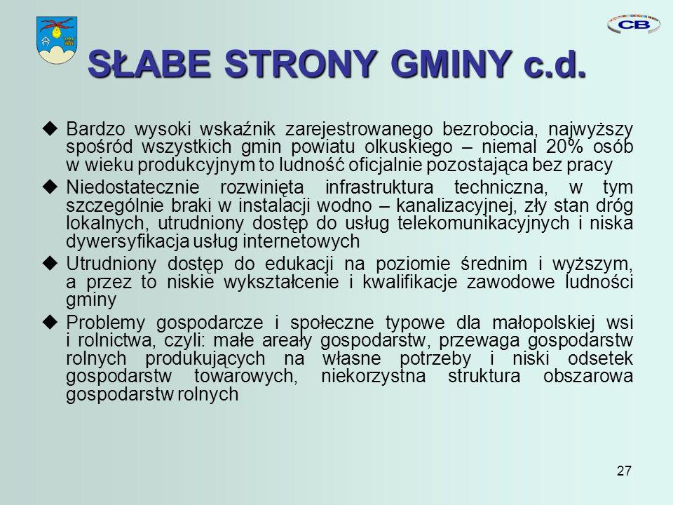 27 SŁABE STRONY GMINY c.d.