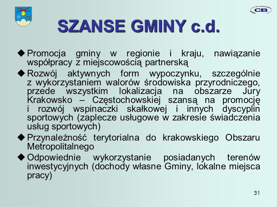 31 SZANSE GMINY c.d.