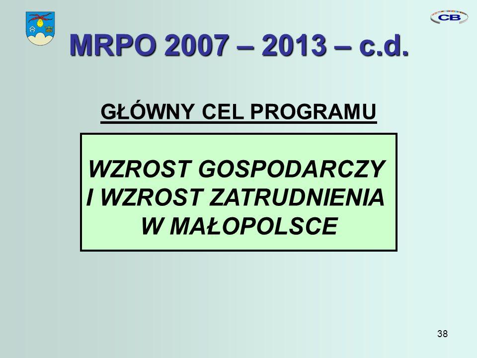38 GŁÓWNY CEL PROGRAMU WZROST GOSPODARCZY I WZROST ZATRUDNIENIA W MAŁOPOLSCE MRPO 2007 – 2013 – c.d.