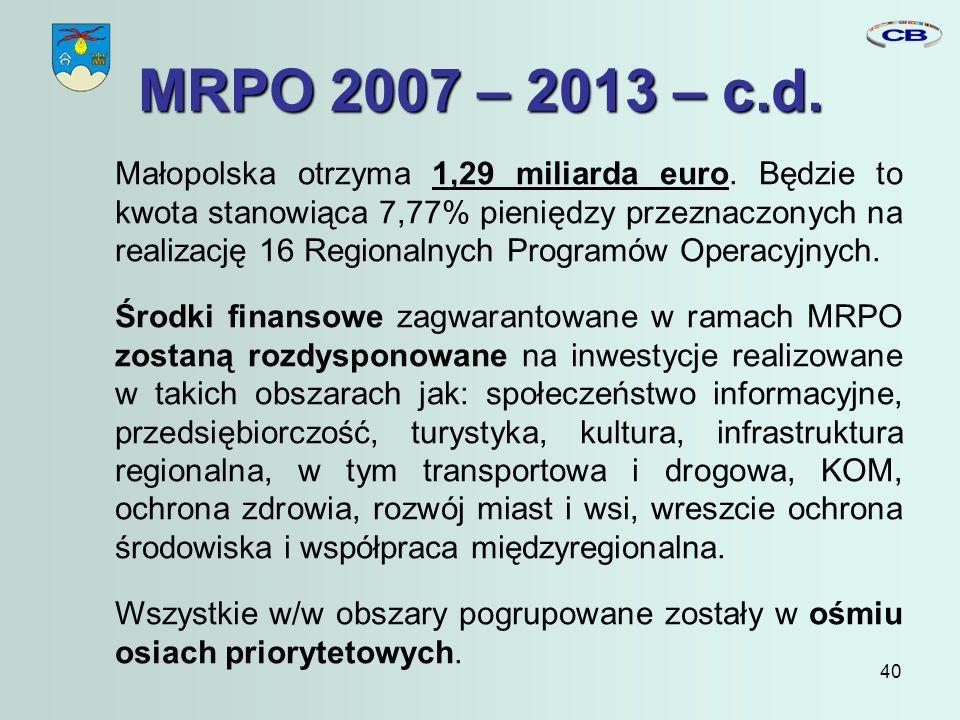 40 MRPO 2007 – 2013 – c.d. Małopolska otrzyma 1,29 miliarda euro.