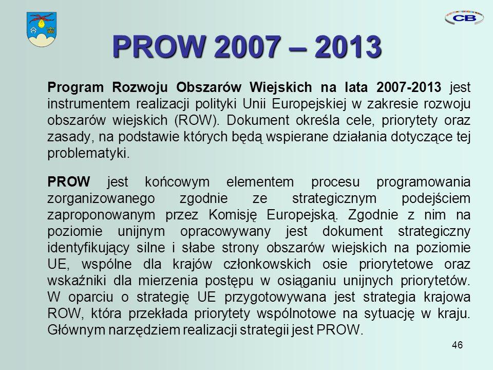46 PROW 2007 – 2013 Program Rozwoju Obszarów Wiejskich na lata 2007-2013 jest instrumentem realizacji polityki Unii Europejskiej w zakresie rozwoju obszarów wiejskich (ROW).