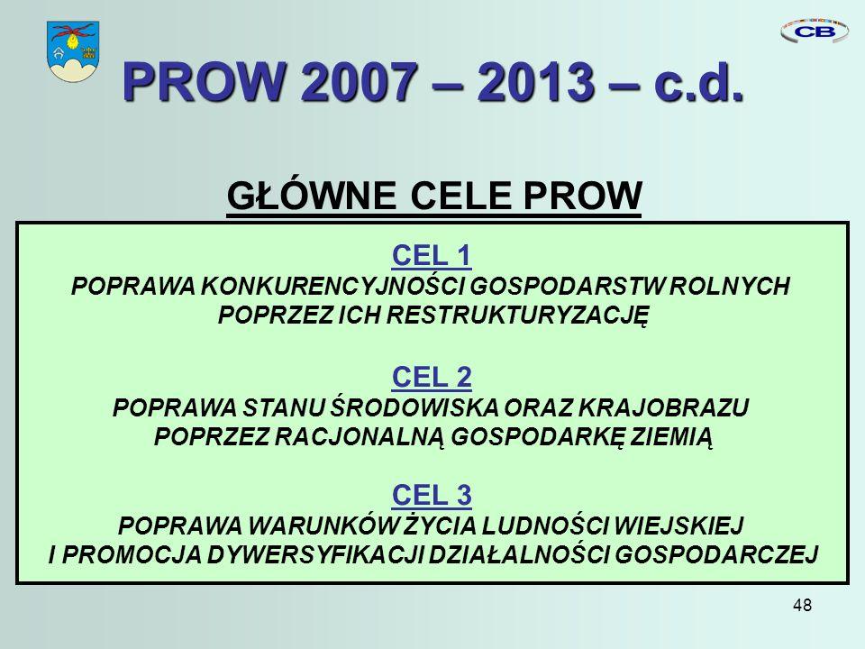 48 PROW 2007 – 2013 – c.d.