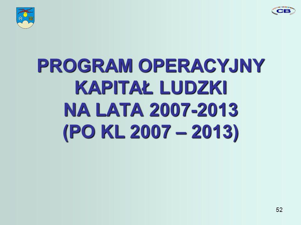 52 PROGRAM OPERACYJNY KAPITAŁ LUDZKI NA LATA 2007-2013 (PO KL 2007 – 2013)