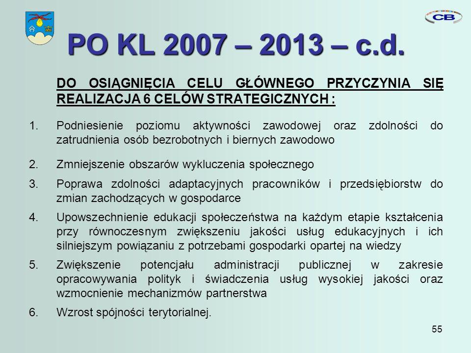 55 PO KL 2007 – 2013 – c.d.