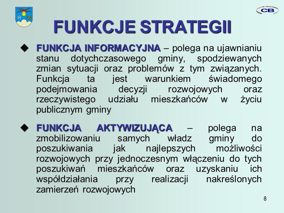 9 FUNKCJE STRATEGII – c.d.