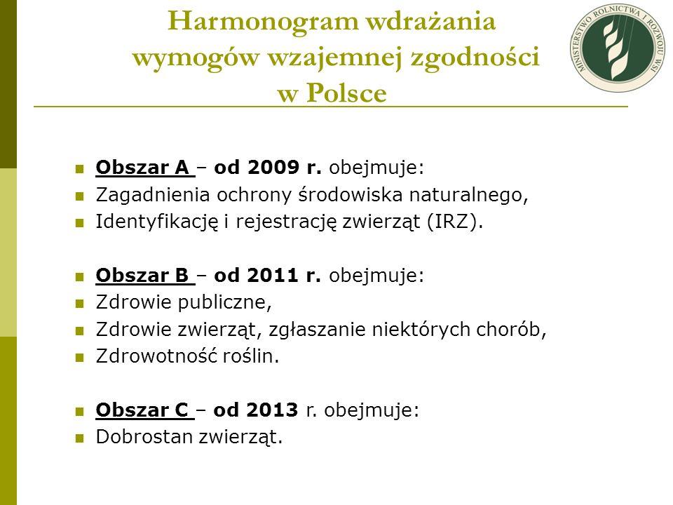 Harmonogram wdrażania wymogów wzajemnej zgodności w Polsce Obszar A – od 2009 r. obejmuje: Zagadnienia ochrony środowiska naturalnego, Identyfikację i