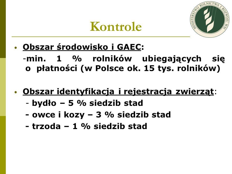 Kontrole Obszar środowisko i GAEC: -min. 1 % rolników ubiegających się o płatności (w Polsce ok. 15 tys. rolników) Obszar identyfikacja i rejestracja