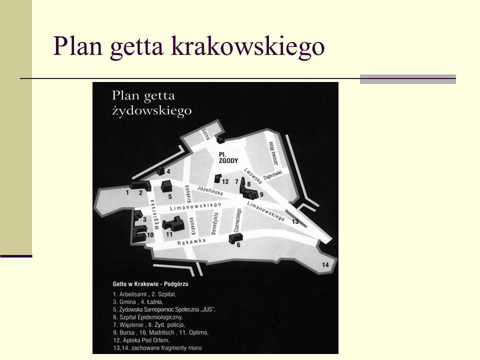 Plan getta krakowskiego
