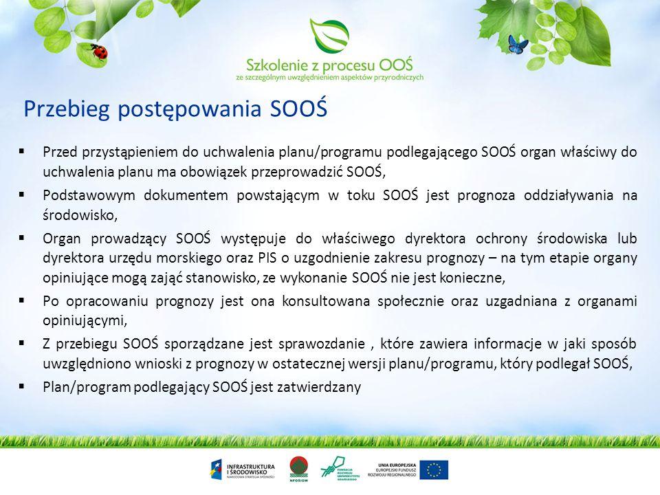 Strategicznym OOŚ podlegają plany i programy (ustawa OOŚ): koncepcji przestrzennego zagospodarowania kraju studium uwarunkowań i kierunków zagospodaro