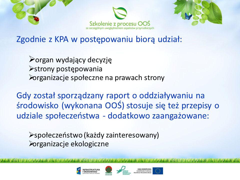 Wniosek o wydanie decyzji środowiskowej Organ wydaje decyzjęśrodowiskową po jej uzgodnieniu i uwzględnieniu udziału społeczeństwa Opcjonalnie scoping